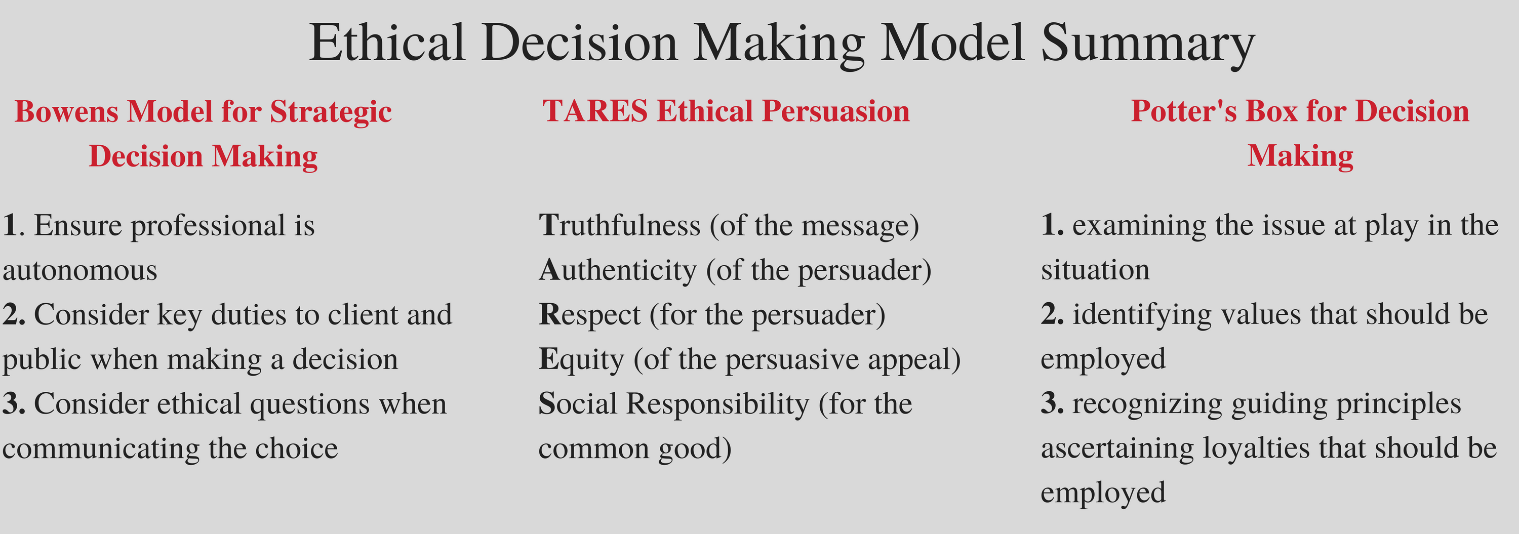 values and ethical decision making procter Presents ethical decision making for counselors religious values ethics are based on a standard of behavior that is ethical decision making for counselors.